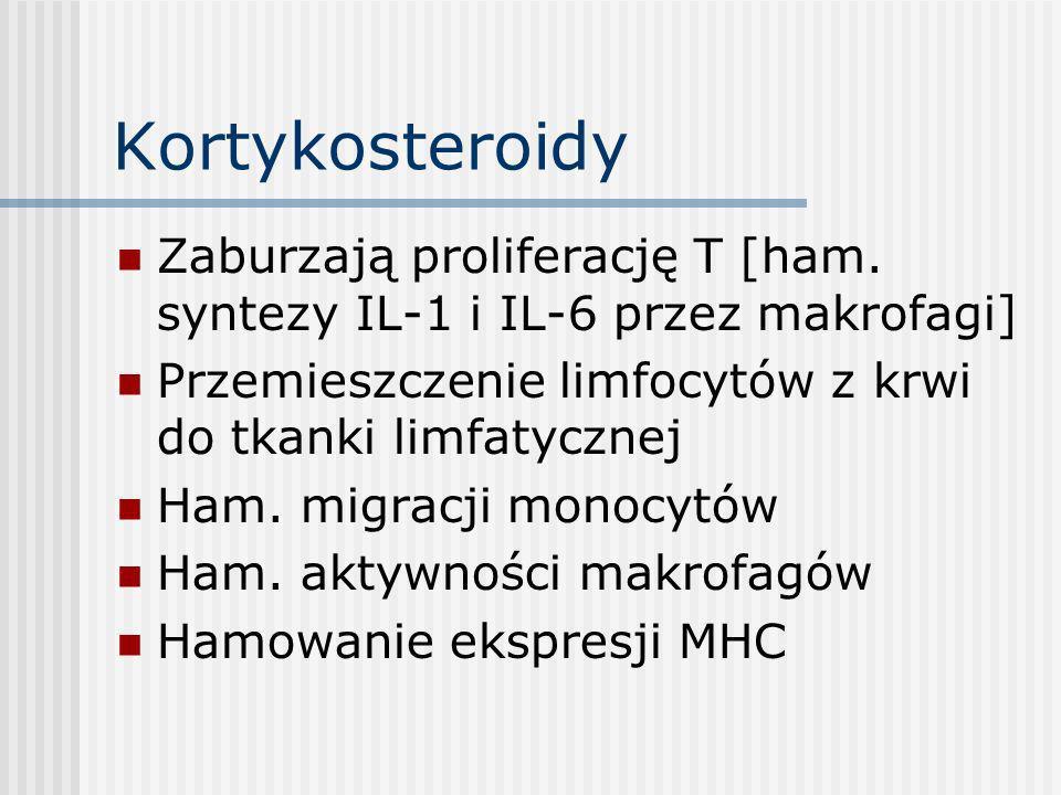 Kortykosteroidy Zaburzają proliferację T [ham. syntezy IL-1 i IL-6 przez makrofagi] Przemieszczenie limfocytów z krwi do tkanki limfatycznej.